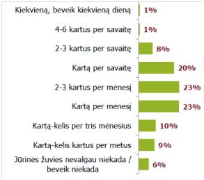 Kiek zuvies suvalgo lietuviai_grafikas
