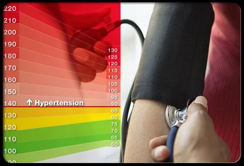 hipertenzijos gydymas magniu ir žuvų taukais)