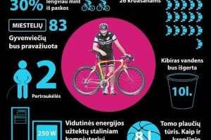 tomas-vaitkus-ir-tour-de-lituanie-infografikas-68423020